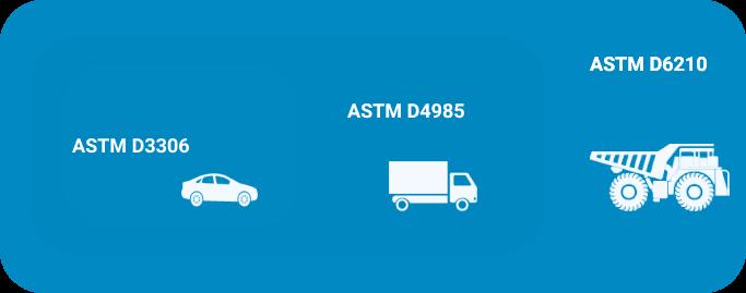 ASTM D6210